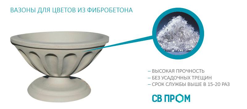 Бетонные вазоны для цветов из фибробетона в Екатеринбурге